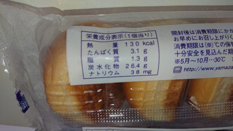 あんパンの栄養成分