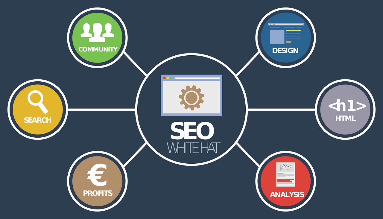【ブログSEO】検索順位が上位に表示されやすい記事のポイント